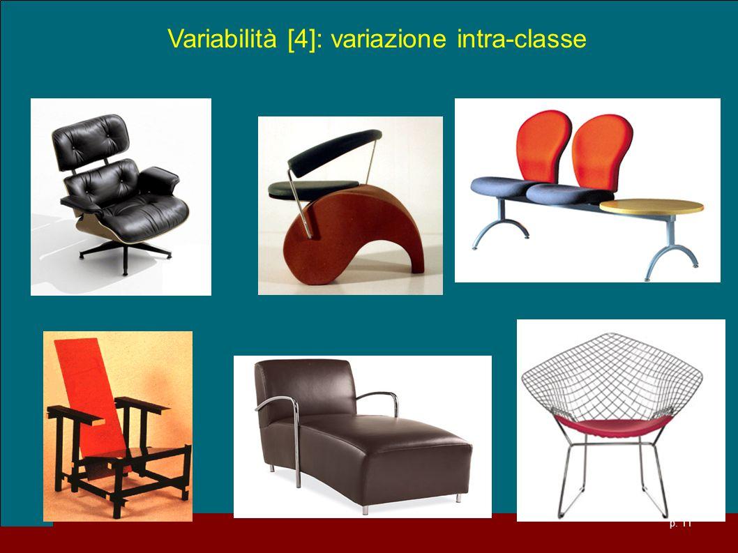 Variabilità [4]: variazione intra-classe